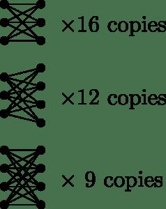 fig-K33-K34-K44
